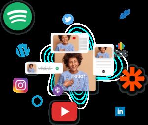 Cross channel publish on spotify, google podcast, apple music, youtube, vimeo, tiktok, instagram, facebook, linkedin, wordpress
